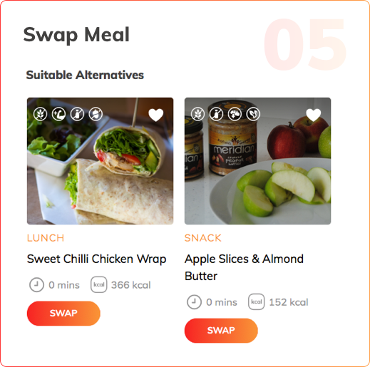 shape my plan at westpark fitness swap meal screen from the shape my fitness app