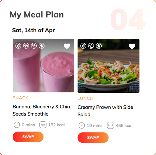 fitness tech at westpark fitness screenshot of shape my plan app showing a meal plan page